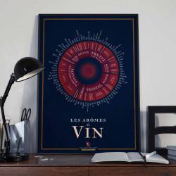 Les arômes du vin - La carte des vins s'il vous plait - Par Monts et Par Vaux