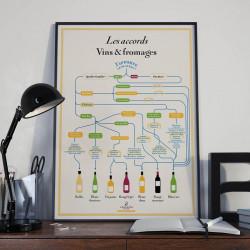 Vins & fromages - La carte des vins s'il vous plait - Par Monts et Par Vaux