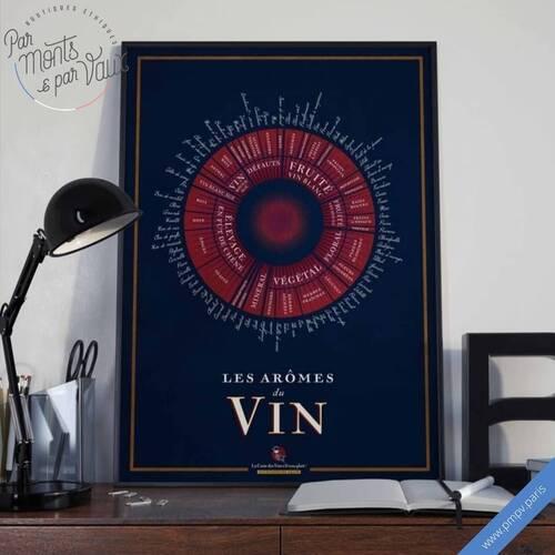Des affiches aussi jolies qu'instructivespour les amateurs de vins ! 🍷   Made in France 🇨🇵   Plus de choix sur notre e-shop 👉🏻 www.pmpv.paris  #pmpv #pmpvparis #boulognebillancourt#conceptstore#affiche#deco#decoration#vin#lacartedesvinssvp#eshop#madeinfrance#france